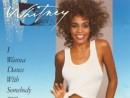 клип Whitney Houston - I Wanna Dance With Somebody, смотреть бесплатно